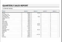 Quarterly Sales Report Template For Excel | Excel Templates with regard to Business Quarterly Report Template