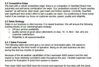 Sample Business Plan Car Wash | Resume And Cover Letter throughout Petrol Station Business Plan Template