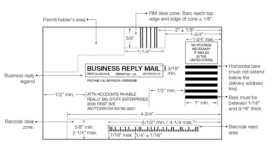 Shows The Format For Business Reply Mail. within Usps Business Reply Mail Template