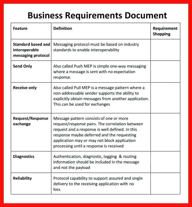 Simple Business Requirement Document Template - 40+ Simple throughout Business Requirement Document Template Simple