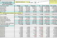 Small Business Accounting Spreadsheet Template throughout Small Business Accounting Spreadsheet Template Free