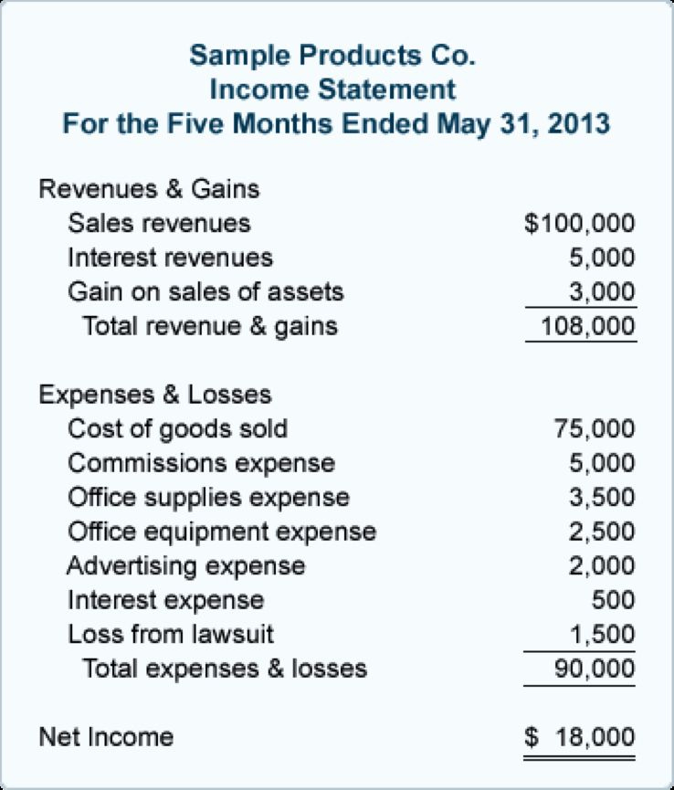 Small Business Income Statement Template Inspirational Within Financial Statement For Small Business Template