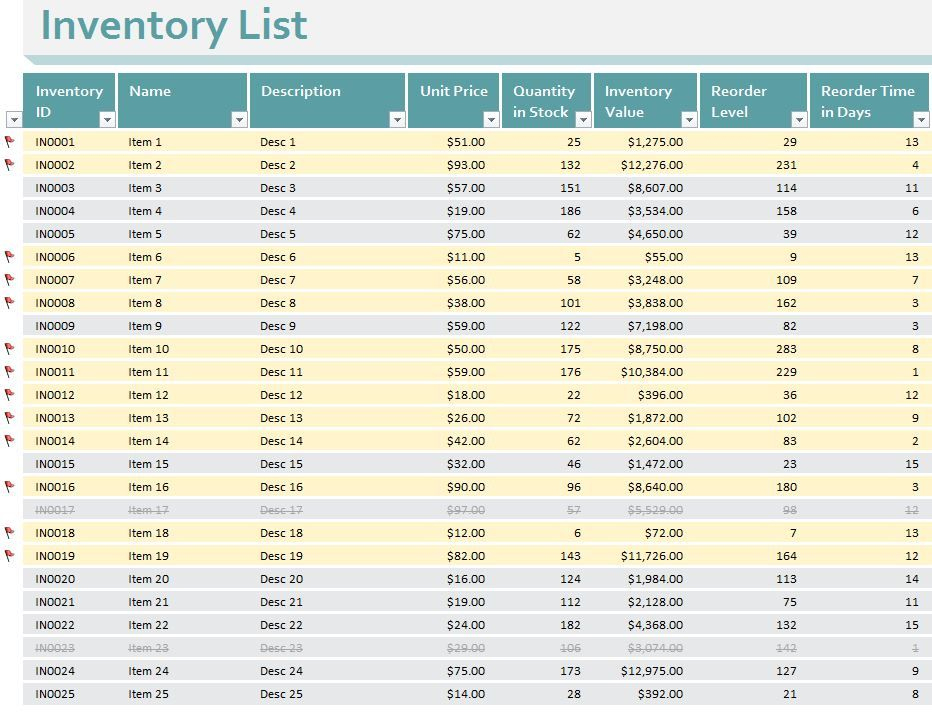 Small Business Inventory Templates For Excel - Enabling with regard to Small Business Inventory Spreadsheet Template