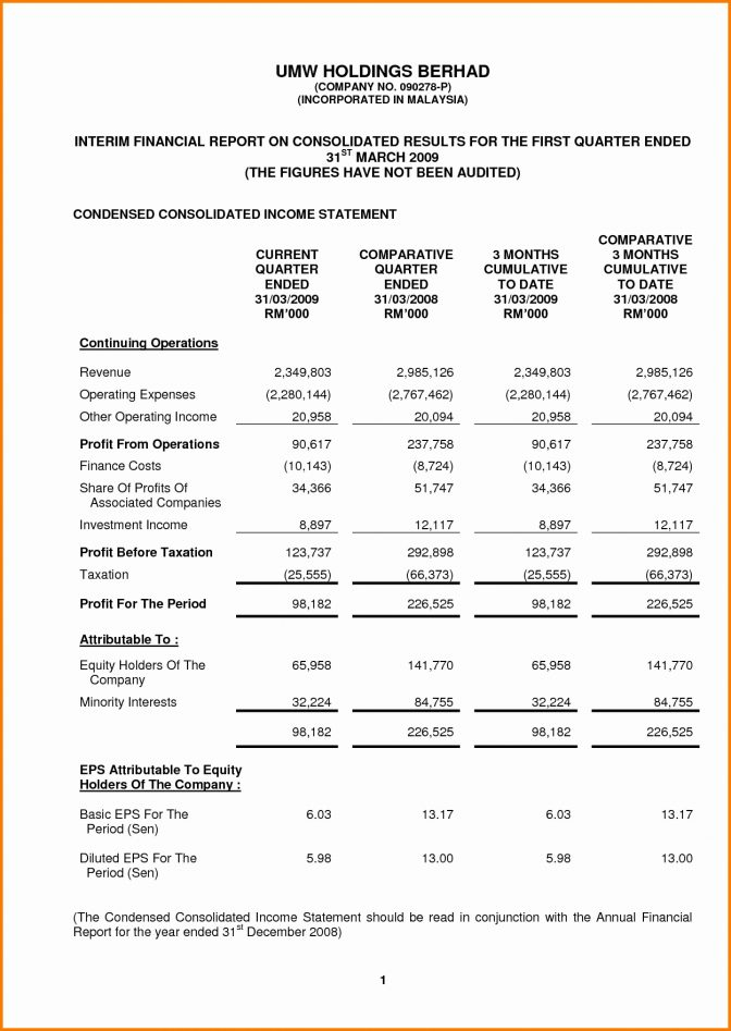 Statement Free Income Templates Examples Template Lab For Financial Statement For Small Business Template
