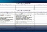 Strategic Plan Template Small Usiness Affirmative Action For intended for Affirmative Action Plan Template For Small Business