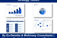 Strategy Toolkit In Powerpoint & Excel |Ex Mckinsey pertaining to Mckinsey Business Case Template