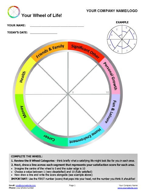 Updated* Free Wheel Of Life Template With Instructions inside Wheel Of Life Template Blank