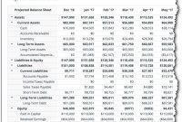 What Do Business Plan Financials Look Like Pertaining To Business Plan Balance Sheet Template