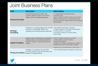 What Is Business Continuity? | The Bci | Bci in Partner Business Plan Template