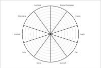 Wheel Of Life Blank Template | London Permaculture | Flickr within Wheel Of Life Template Blank