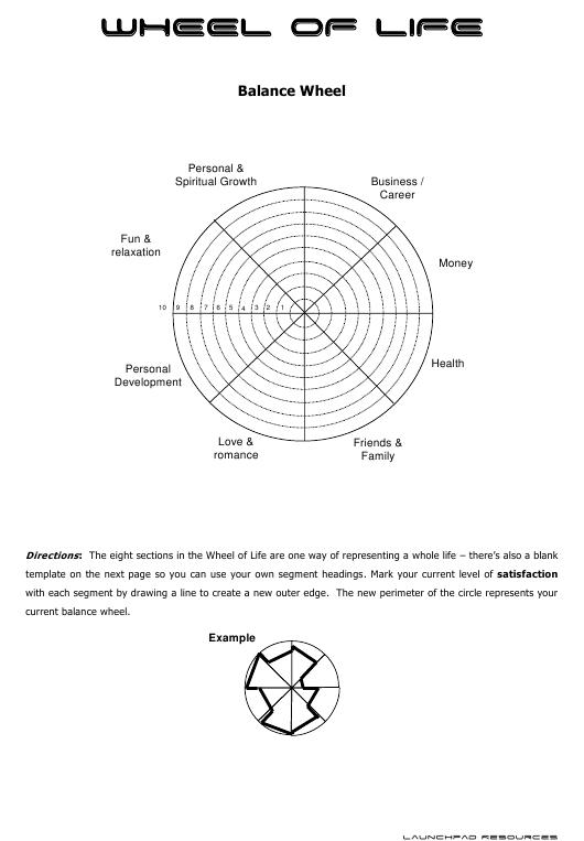 Wheel Of Life Template Download Printable Pdf | Templateroller regarding Wheel Of Life Template Blank